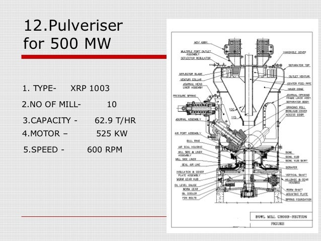 coal mill pulverizer in thermal power plants