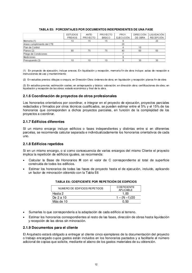 TABLA E5: PORCENTAJES POR DOCUMENTOS INDEPENDIENTES DE UNA FASE(1) En proyecto de ejecución, incluye anexos; En liquidació...
