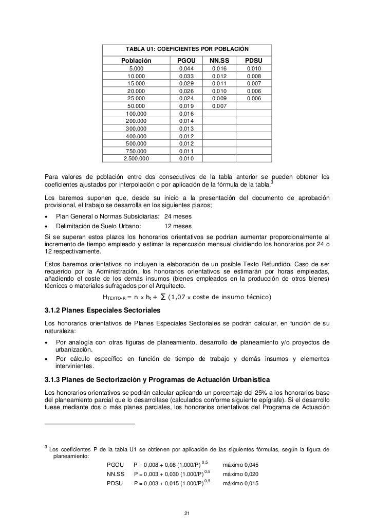 TABLA U1: COEFICIENTES POR POBLACIÓN                               Población            PGOU               NN.SS      PDSU...