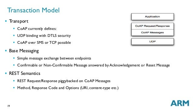 19 Transaction Model § Transport § CoAP currently defines: § UDP binding with DTLS security § CoAP over SMS or TCP...