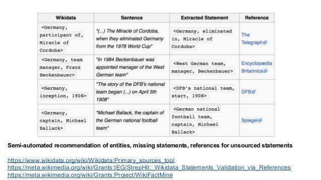 1. release open citation data Distributing references via Crossref: blog.crossref.org/2016/06/distributing-references-via-...