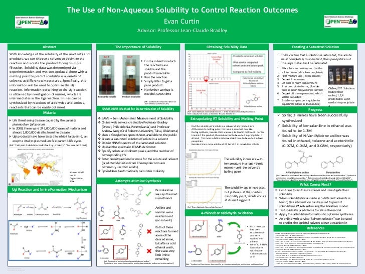 The Use of Non-Aqueous Solubility to Control Reaction Outcomes<br />With knowledge of the solubility of the reactants and ...