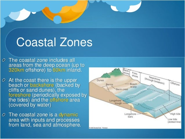 Coastal environments - A level Geography
