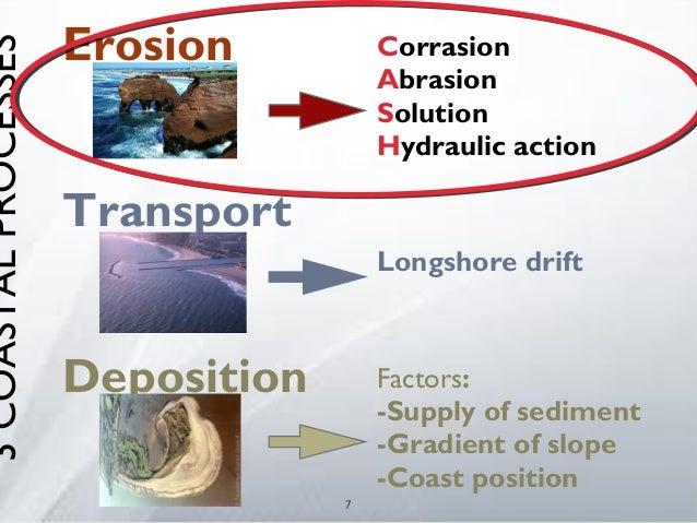 Coastal erosional processes and landforms lesson 4