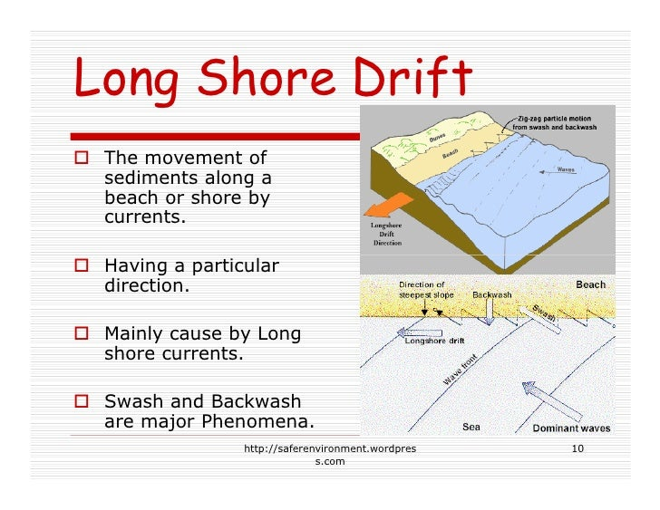 Long Shore Drift  The movement of  sediments along a  beach or shore by  currents.   Having a particular  direction.   Mai...