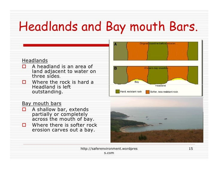 Headlands and Bay mouth Bars.  Headlands    A headland is an area of    land adjacent to water on    three sides.    Where...