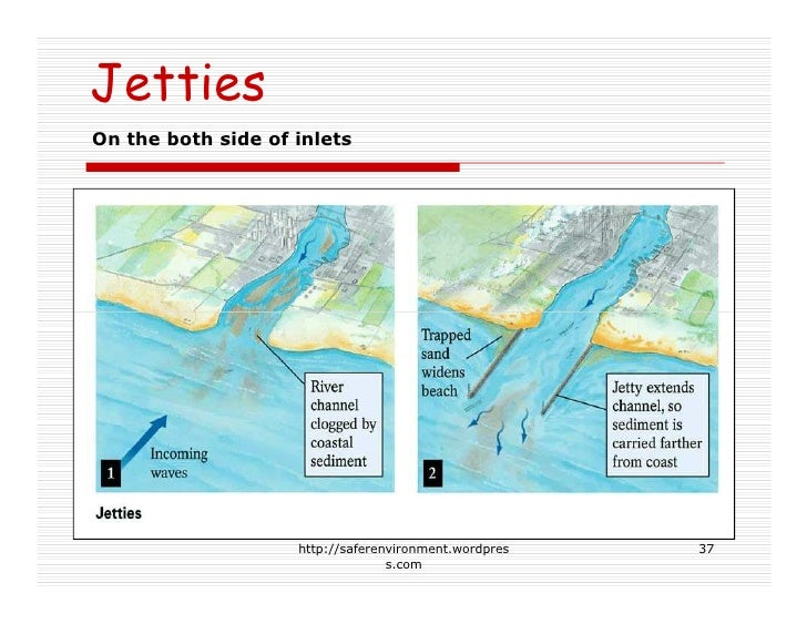 Jetties On the both side of inlets                         http://saferenvironment.wordpres   37                          ...