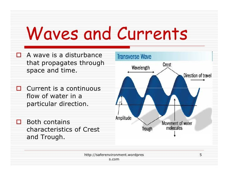 Waves and Currents A wave is a disturbance that propagates through space and time.  Current is a continuous flow of water ...