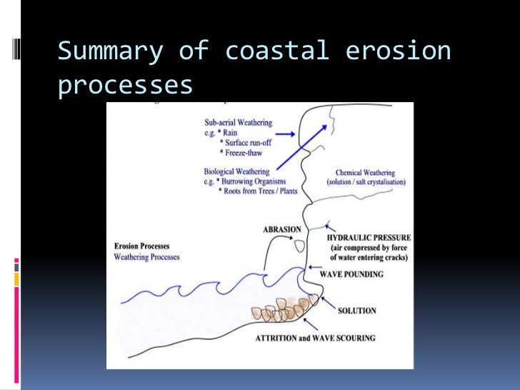 the process of coastal erosion and Coastal erosion is common phrase referring to the loss of subaerial landmass into a sea or lake due to natural processes such as waves, winds and tides, or even due to human interference large .
