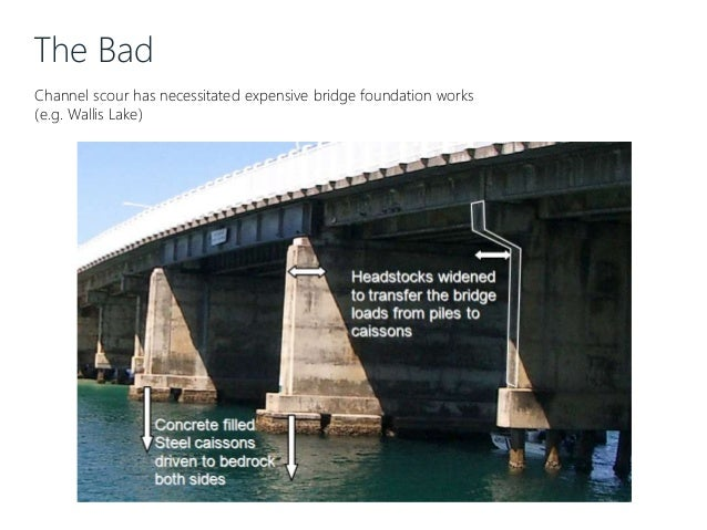 The Bad Channel scour has necessitated expensive bridge foundation works (e.g. Wallis Lake)