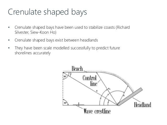 Crenulate shaped bays • Crenulate shaped bays have been used to stabilize coasts (Richard Silvester, Siew-Koon Ho) • Crenu...