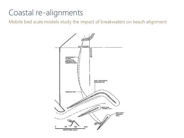 Coastal re-alignments Mobile bed scale models study the impact of breakwaters on beach alignment