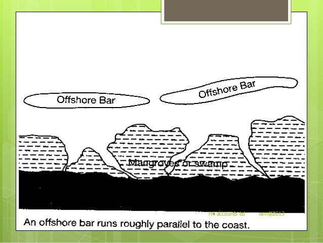 Coasts csec geography a bar offshore bar rm accounts ed ram2013 ccuart Image collections