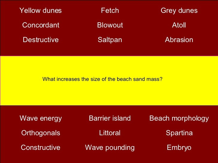 What increases the size of the beach sand mass?