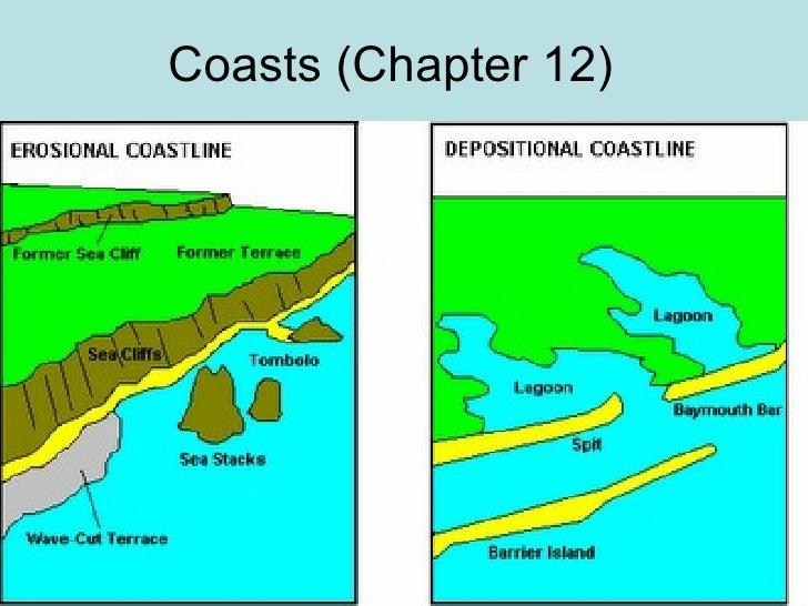 Coasts (Chapter 12)