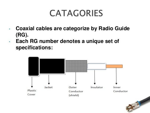 coaxial cable rh slideshare net coaxial cable connection diagram a coaxial cable diagram