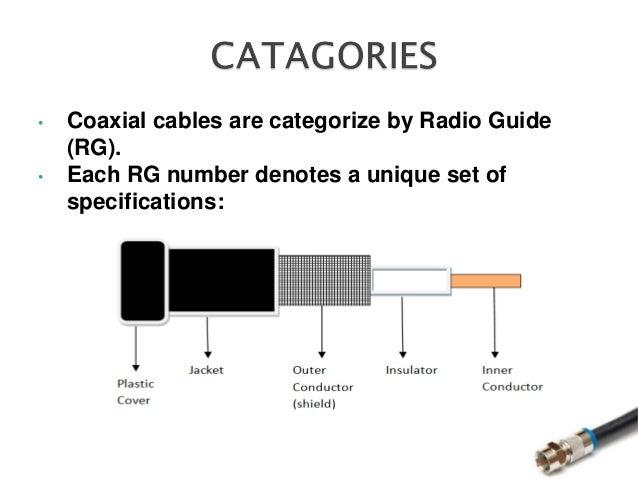coaxial cable 12 638?cb=1480333816 coaxial cable coax wiring diagram at alyssarenee.co