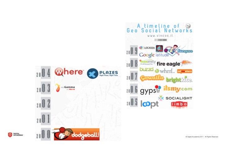 Mobile Geo Social Network che sfrutta le funzionalità di localizzazione GPSdei telefonini di ultima generazioneConsente di...