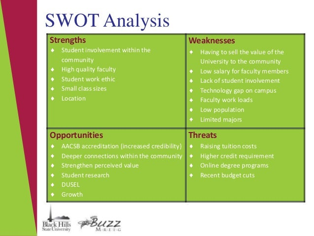 a swot analysis of the 3m co
