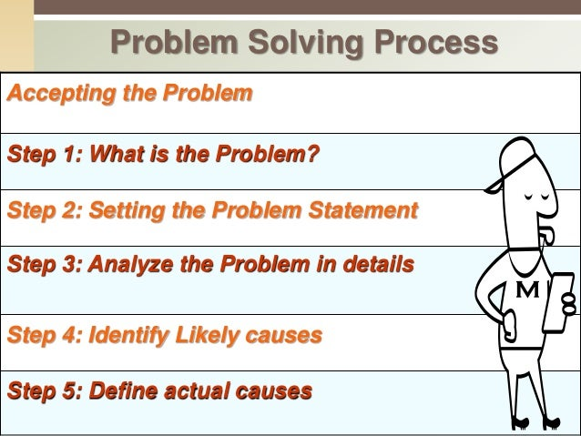 What is the Problem? (1) Accepting the Problem Define Present & Desired State