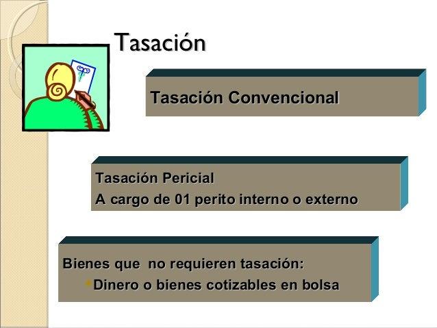 Tasación ConvencionalTasación Convencional Tasación PericialTasación Pericial A cargo de 01 perito interno o externoA carg...