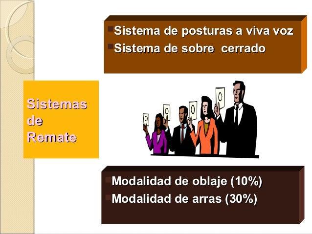 SistemasSistemas dede RemateRemate Sistema de posturas a viva vozSistema de posturas a viva voz Sistema de sobre cerrado...