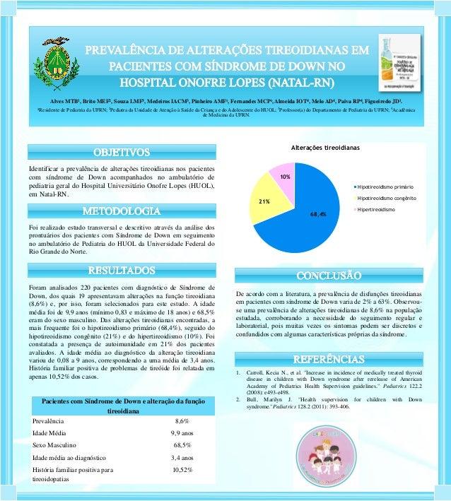 Alves MTB¹, Brito MEF2, Souza LMF3, Medeiros IACM3, Pinheiro AMF¹, Fernandes MCP¹, Almeida IOT4, Melo AD4, Paiva RP4, Figu...
