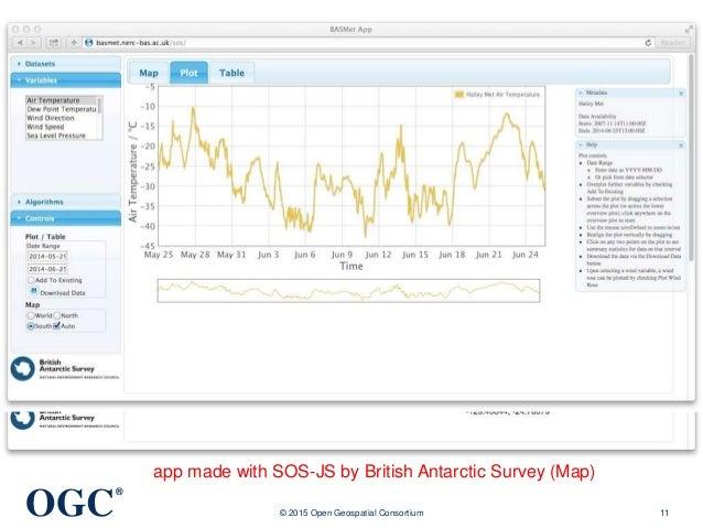OGC ® © 2015 Open Geospatial Consortium 11 app made with SOS-JS by British Antarctic Survey (Map)
