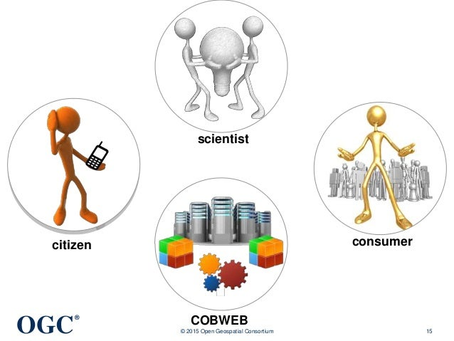 OGC ® © 2015 Open Geospatial Consortium 15 citizen scientist consumer COBWEB