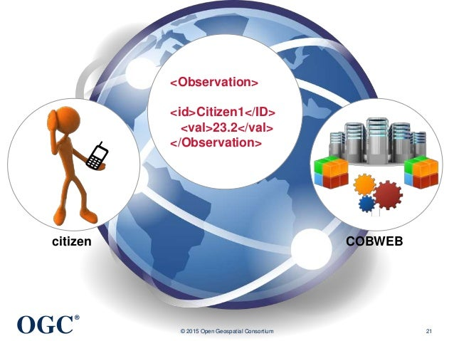 OGC ® © 2015 Open Geospatial Consortium 21 citizen COBWEB <Observation> <id>Citizen1</ID> <val>23.2</val> </Observation>