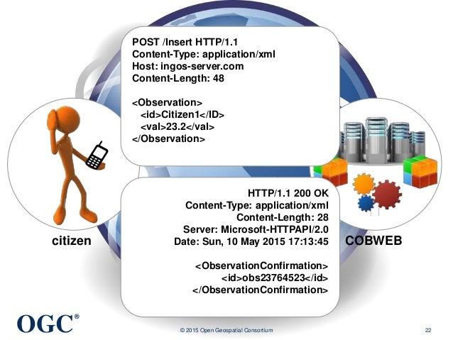 OGC ® © 2015 Open Geospatial Consortium 22 citizen COBWEB POST /Insert HTTP/1.1 Content-Type: application/xml Host: ingos-...