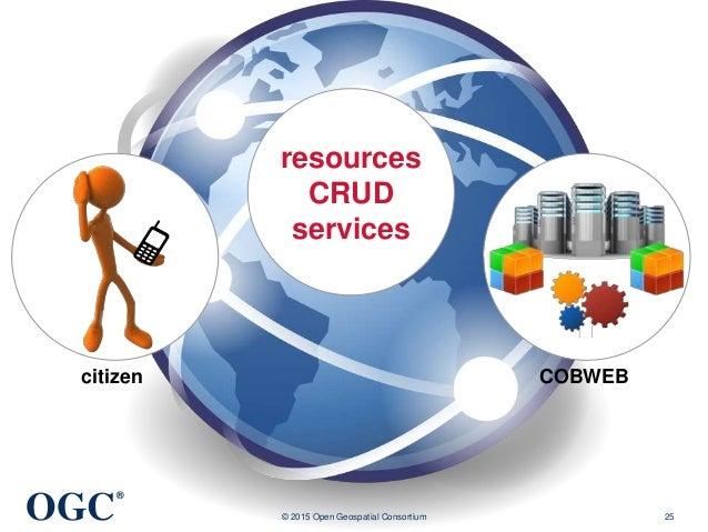 OGC ® © 2015 Open Geospatial Consortium 25 citizen COBWEB resources CRUD services
