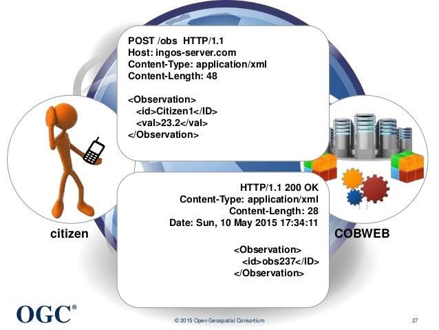 OGC ® © 2015 Open Geospatial Consortium 27 citizen COBWEB POST /obs HTTP/1.1 Host: ingos-server.com Content-Type: applicat...