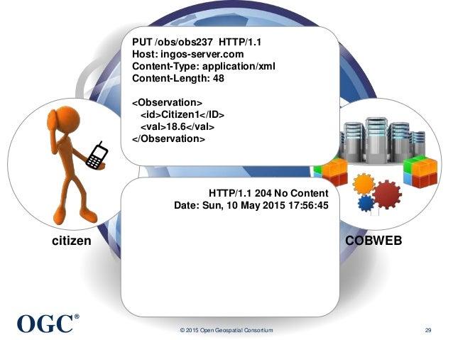 OGC ® © 2015 Open Geospatial Consortium 29 citizen COBWEB PUT /obs/obs237 HTTP/1.1 Host: ingos-server.com Content-Type: ap...