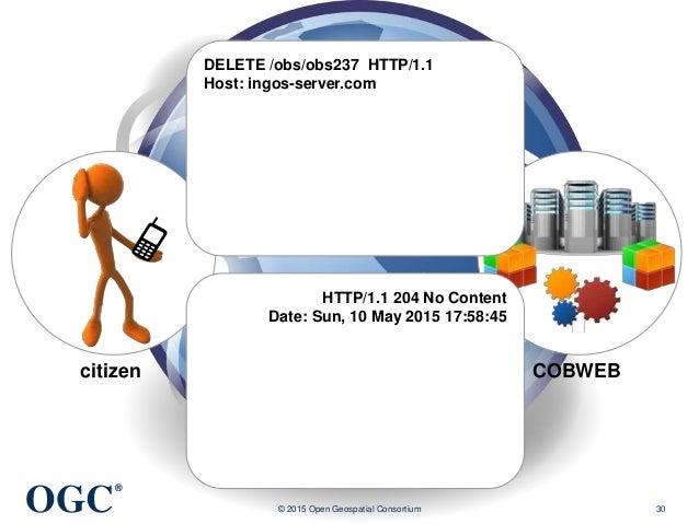 OGC ® © 2015 Open Geospatial Consortium 30 citizen COBWEB DELETE /obs/obs237 HTTP/1.1 Host: ingos-server.com HTTP/1.1 204 ...