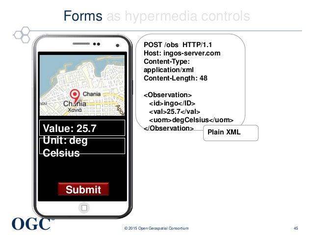 OGC ® Forms as hypermedia controls © 2015 Open Geospatial Consortium 45 Value: 25.7 Unit: deg Celsius Submit POST /obs HTT...