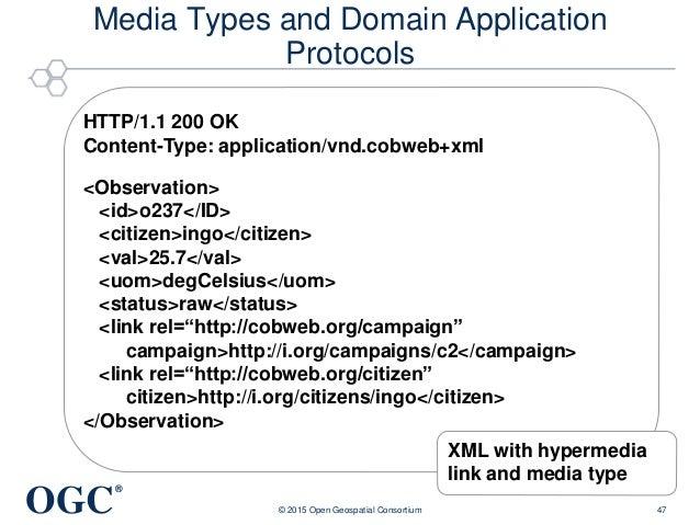 OGC ® Media Types and Domain Application Protocols © 2015 Open Geospatial Consortium 47 HTTP/1.1 200 OK Content-Type: appl...