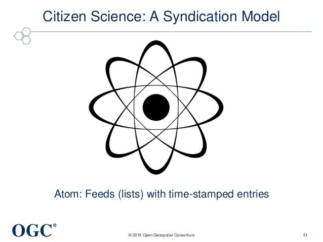 OGC ® Citizen Science: A Syndication Model Atom: Feeds (lists) with time-stamped entries © 2015 Open Geospatial Consortium...