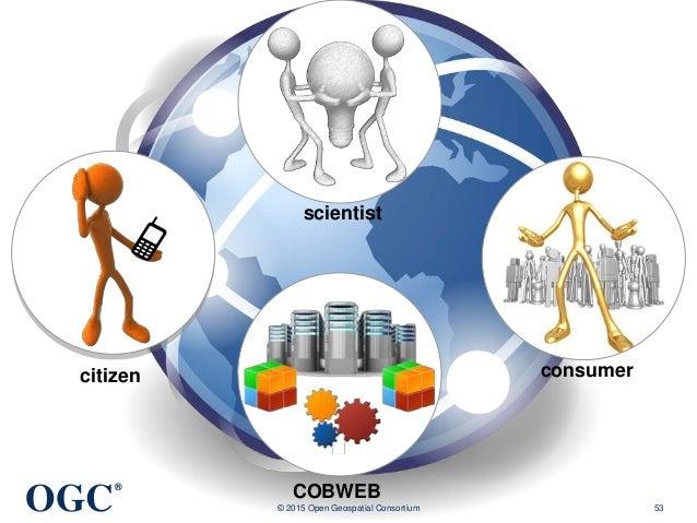 OGC ® © 2015 Open Geospatial Consortium 53 citizen scientist consumer COBWEB