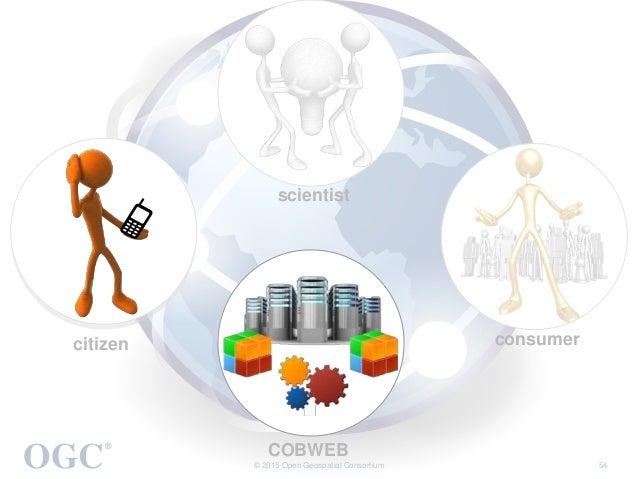 OGC ® © 2015 Open Geospatial Consortium 54 citizen scientist consumer COBWEB