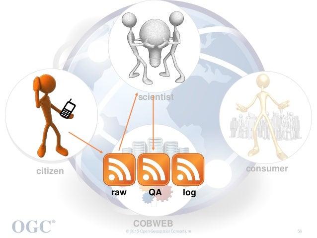OGC ® © 2015 Open Geospatial Consortium 56 citizen scientist consumer COBWEB raw QA log