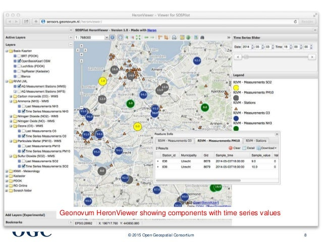 OGC ® © 2015 Open Geospatial Consortium 8 Geonovum HeronViewer showing components with time series values