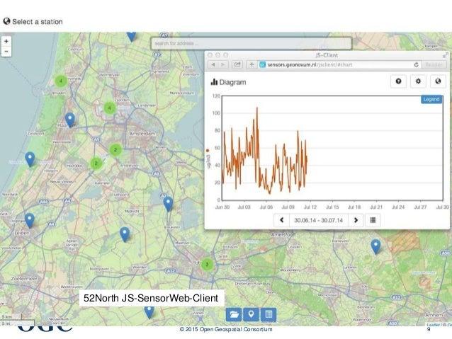 OGC ® © 2015 Open Geospatial Consortium 9 52North JS-SensorWeb-Client