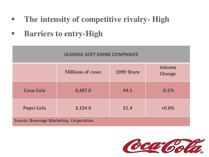coca cola current marketing situation analysis The coca-cola company (ko) appears set to plod along during its 2015  has  ramped up its marketing, advertising, and promotional activities  first, will the  company be able to overcome current top- and  we will address these issues  by performing an easy-to-follow swot analysis of the company,.