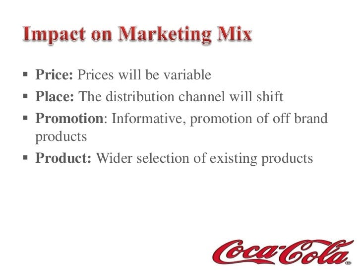 coca cola market strategy It's only 7:27 and it has everything you need to know about content marketing and  more specifically, coca-cola's content marketing strategy.
