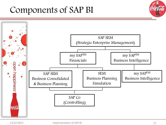 Implementation of SAP BI in Coca Cola