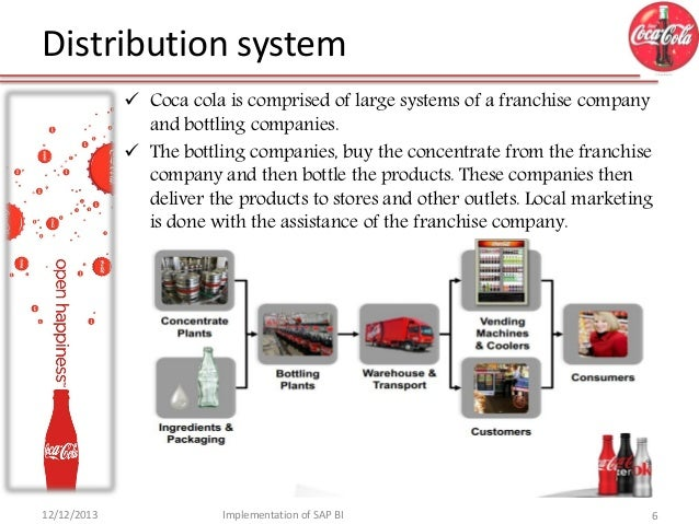 sales and distribution of coca cola Effectiveness and efficiency of distribution channels in fmcg print reference this published: 23rd march, 2015 case study: study of distribution channel of coca-cola in indirect.