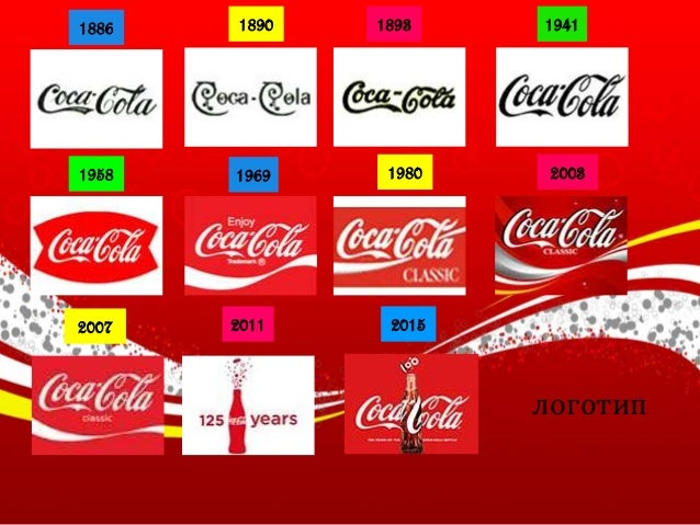 coca cola corporate image Instead of search history, coca-cola targeted consumers by serving them ads based on images they shared on facebook, instagram and twitter.