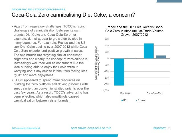 coke zero swot analysis Coca cola marketing plan analysis  diet coke, coke zero, diet coke plus, coca-cola blab,  swot analysis of coca-cola company.