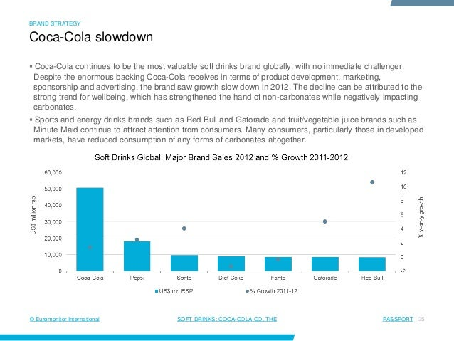 swot analysis of coca cola india Coca cola® and pepsi® research paper and swot analysis  1 background and history  in india coke offers limca a light lemon-lime drink that is a favorite of the .